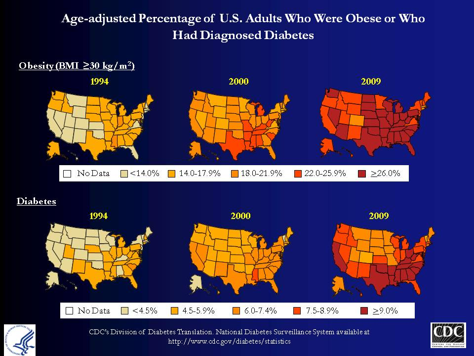 CDC Obesity and Diabetes maps