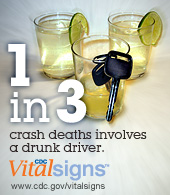 Drinking and Driving A Threat to Everyone