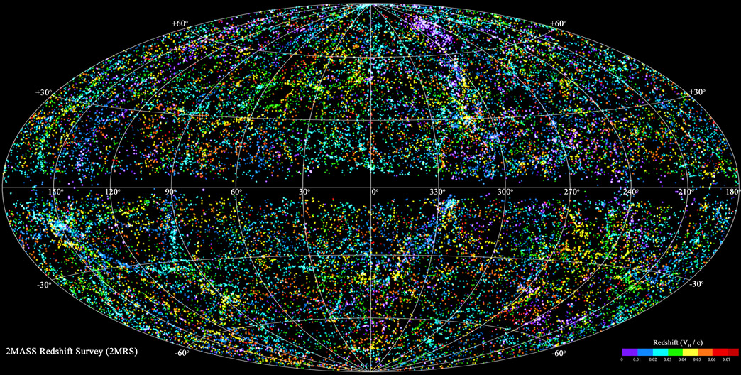 3-D Map of the Universe