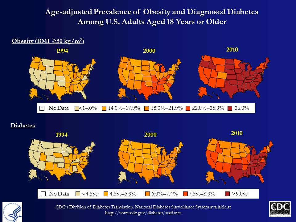 BETTY C. JUNG'S WEB SITE - Betty's Public Health Blog for ... on obesity death, obesity in canada, obesity statistics in america, obesity rates in america 2013, obesity states, obesity in us 2012, diabetes trends map, food trends map, flu trends map,
