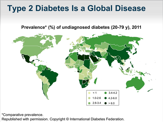 a look at the disease of diabetes and its prevalence globally