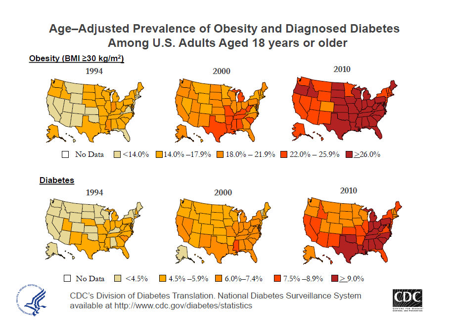 Childhood Obesity Map Of Us