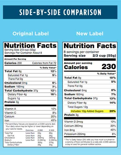 Food Label Comparison