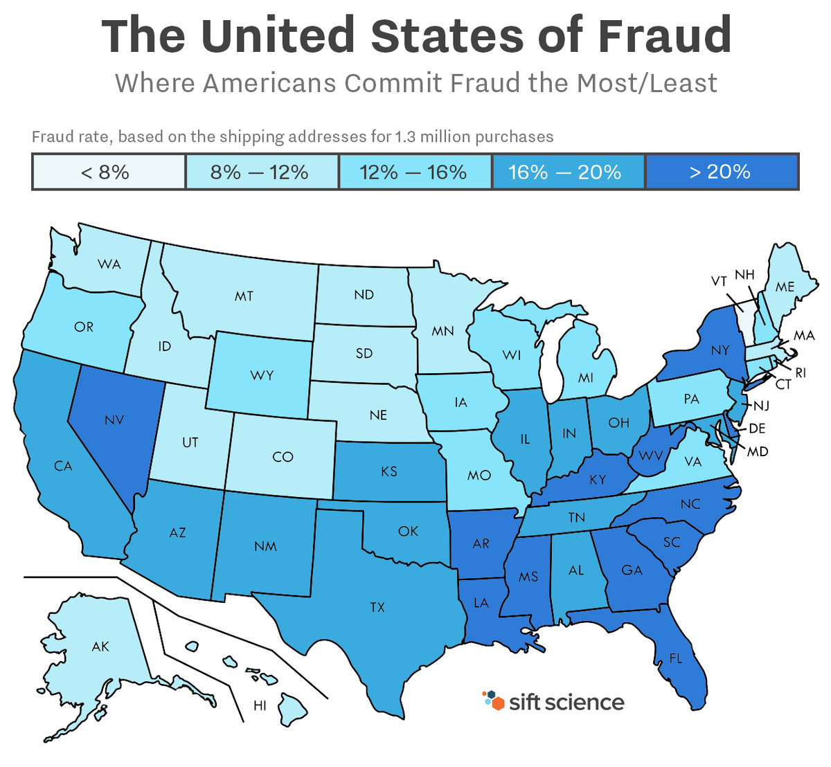 Fraud by state