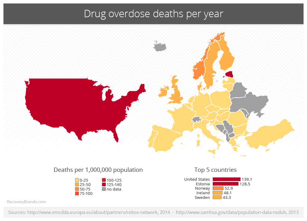 Global drug overdose deaths
