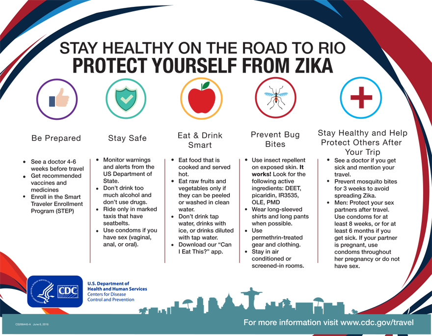 Stay Healthy on the Road to Rio