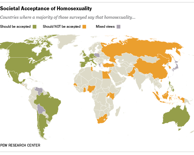 Homosexuality Acceptance