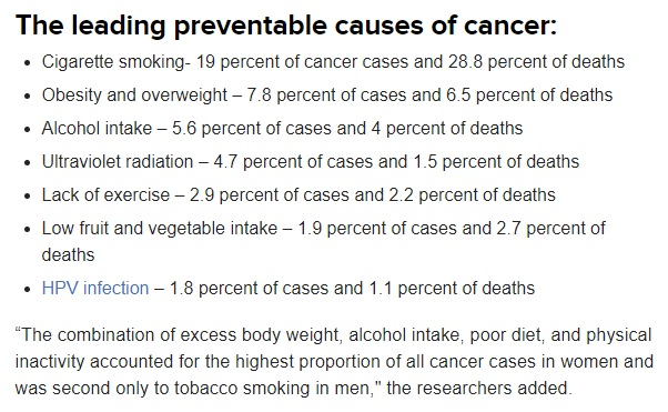Preventable cancer causes