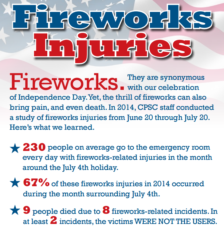 Fireworks Safety Month