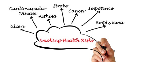 Smoking is risk factor for many diseases