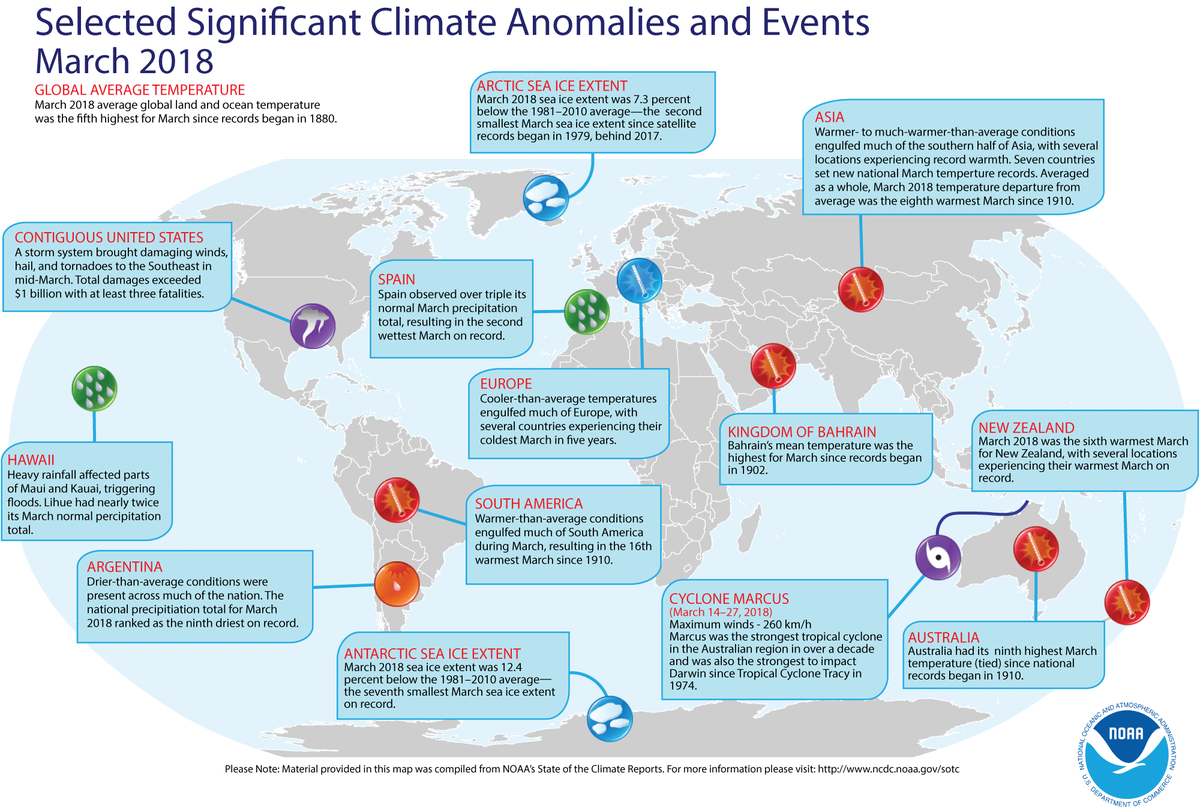 March 2018 Climate Anomalies