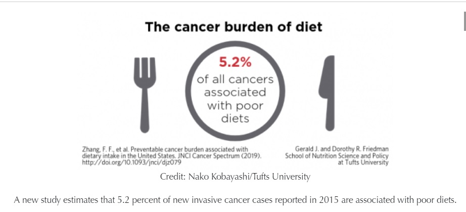Betty C  Jung's Web site       Consumer Health Information - Cancer